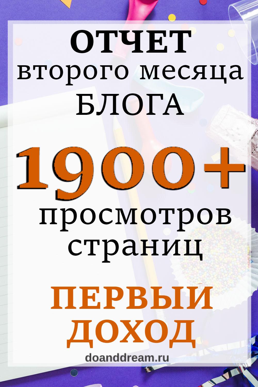 Второй месяц блога: 1900+ просмотров страниц, Первый доход