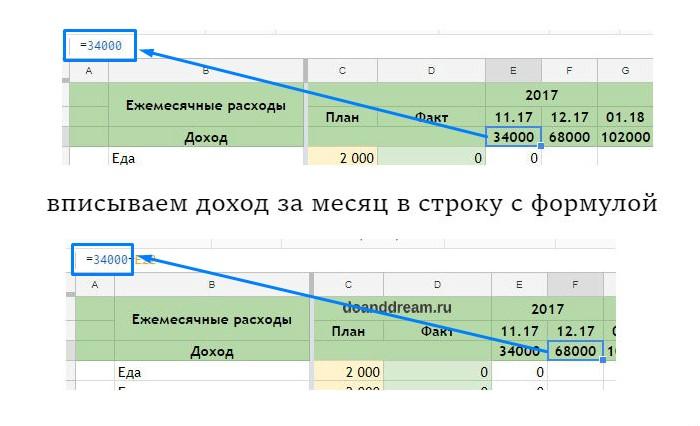 Составь Личный Финсовый План! Пример таблицы для скачивания