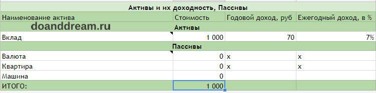 Составь Личный Финансовый План! Пример таблицы для скачивания